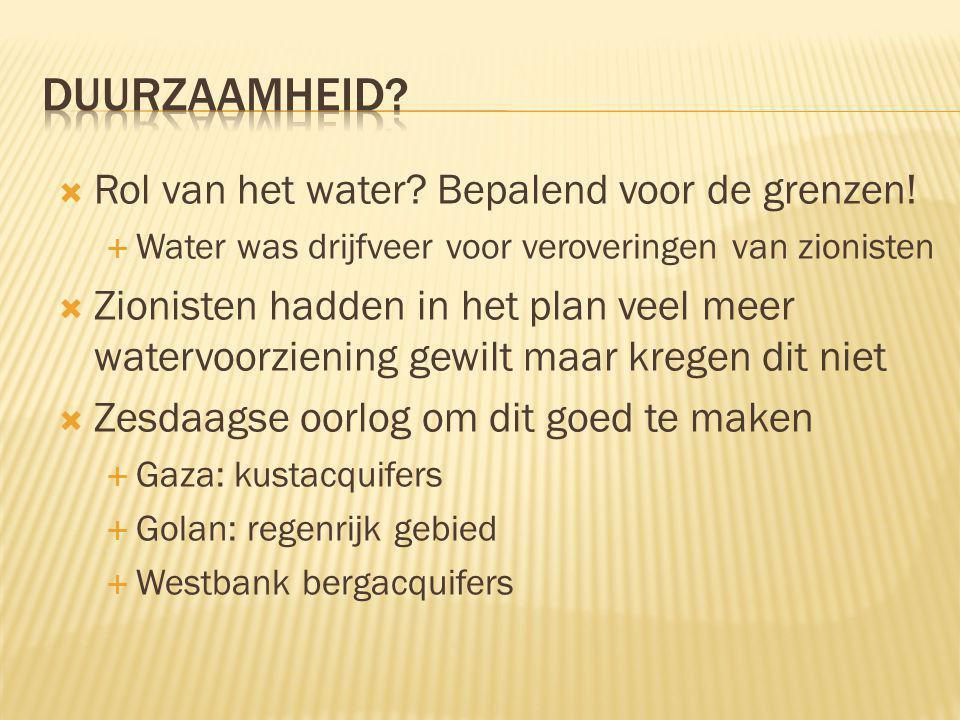 DUUrzaamheid Rol van het water Bepalend voor de grenzen!
