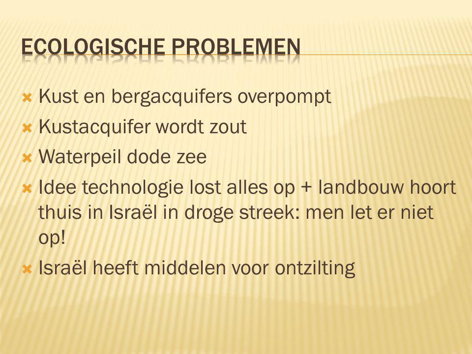 Ecologische problemen