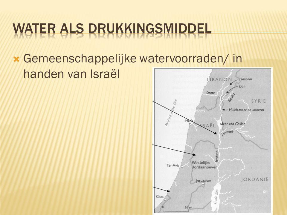 Water als drukkingsmiddel