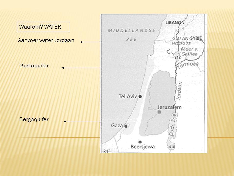 Waarom WATER Aanvoer water Jordaan Kustaquifer Bergaquifer