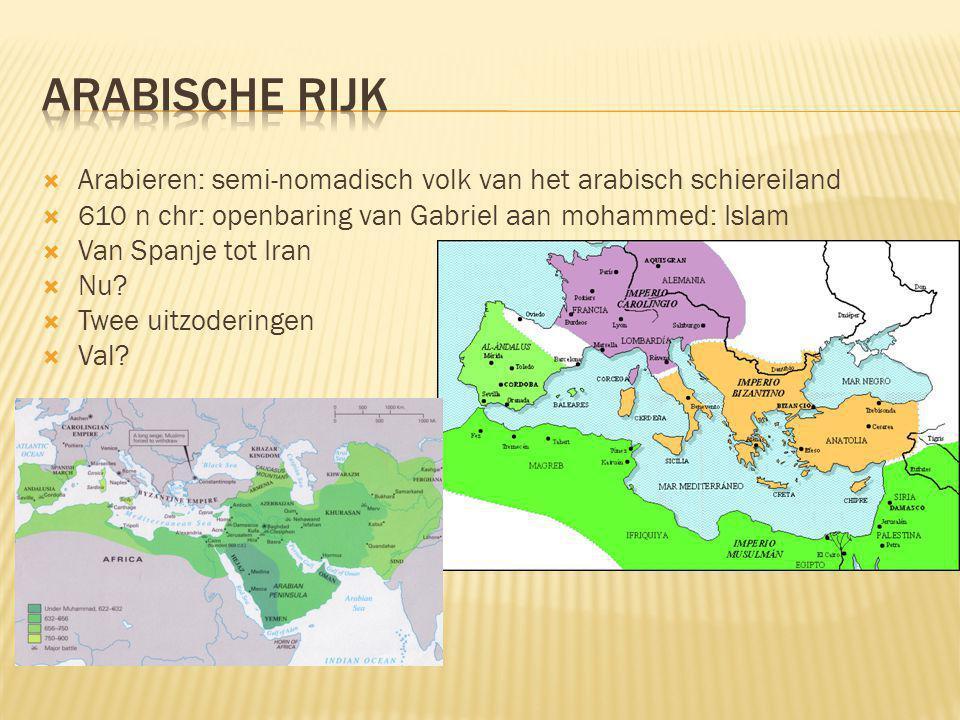 Arabische rijk Arabieren: semi-nomadisch volk van het arabisch schiereiland. 610 n chr: openbaring van Gabriel aan mohammed: Islam.