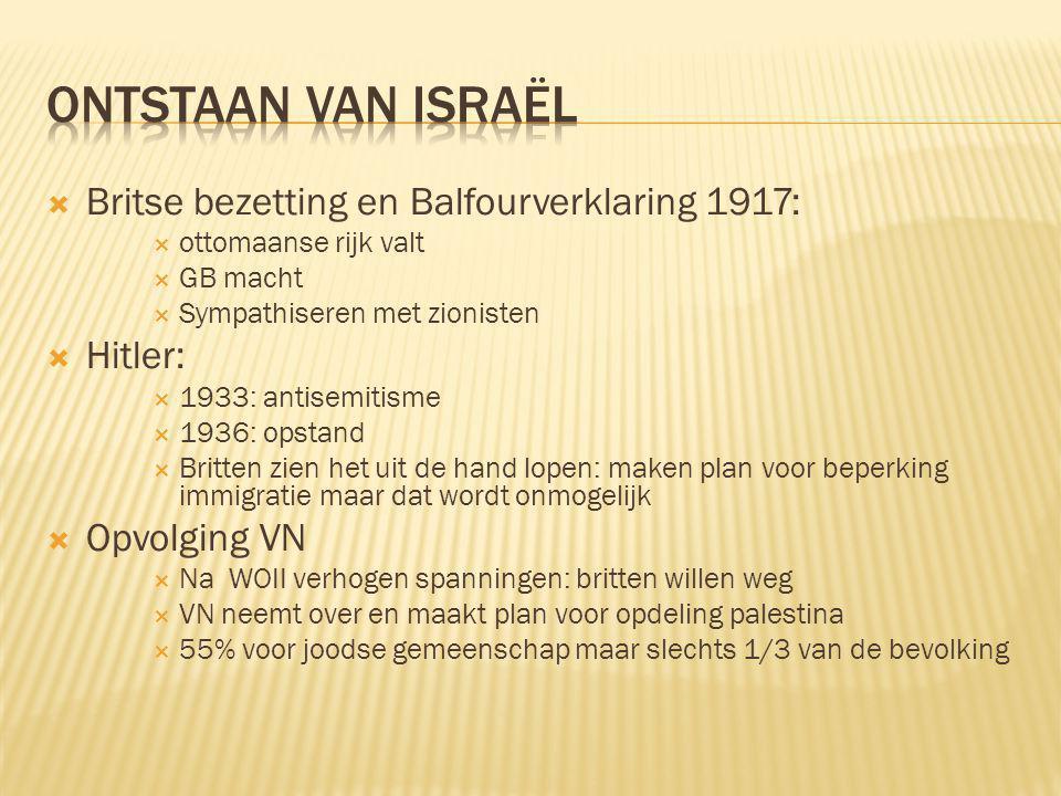 Ontstaan van Israël Britse bezetting en Balfourverklaring 1917: