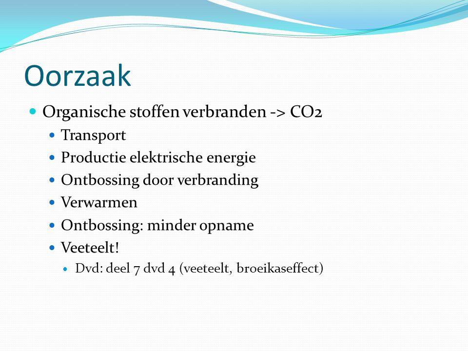 Oorzaak Organische stoffen verbranden -> CO2 Transport