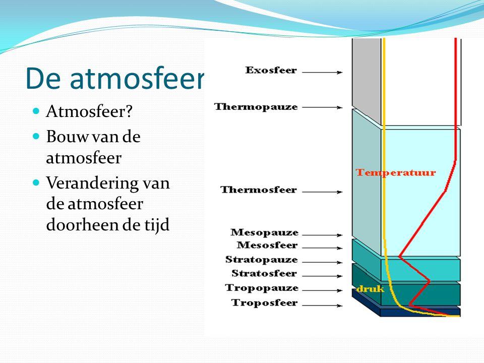 De atmosfeer Atmosfeer Bouw van de atmosfeer