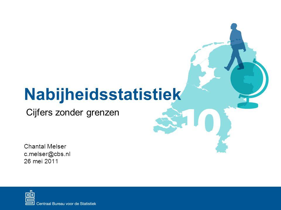 Nabijheidsstatistiek