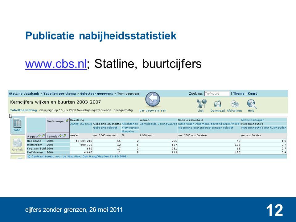 www.cbs.nl; Statline, buurtcijfers