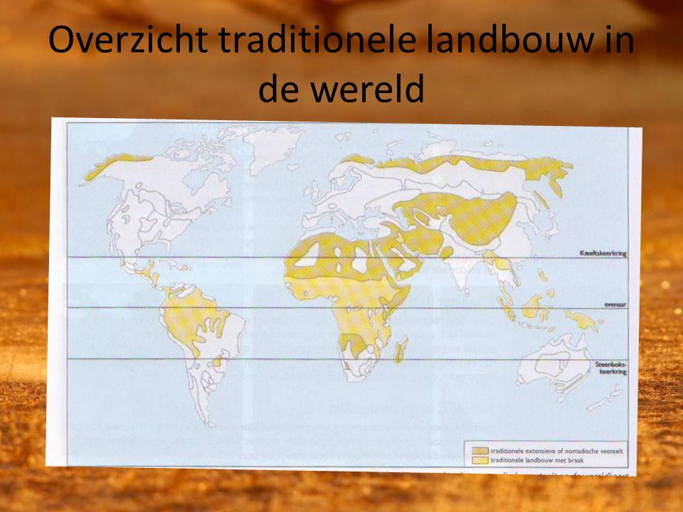 Overzicht traditionele landbouw in de wereld