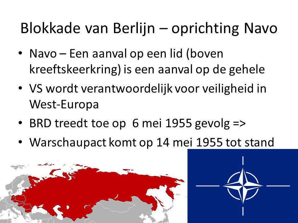 Blokkade van Berlijn – oprichting Navo