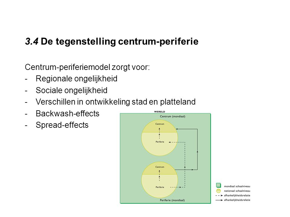3.4 De tegenstelling centrum-periferie
