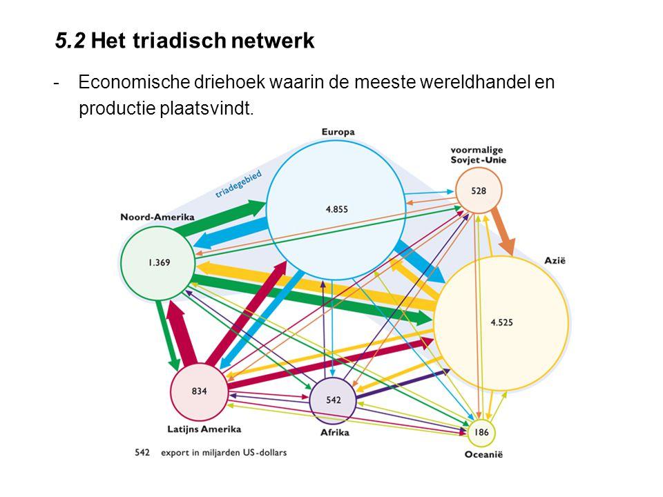 5.2 Het triadisch netwerk Economische driehoek waarin de meeste wereldhandel en.