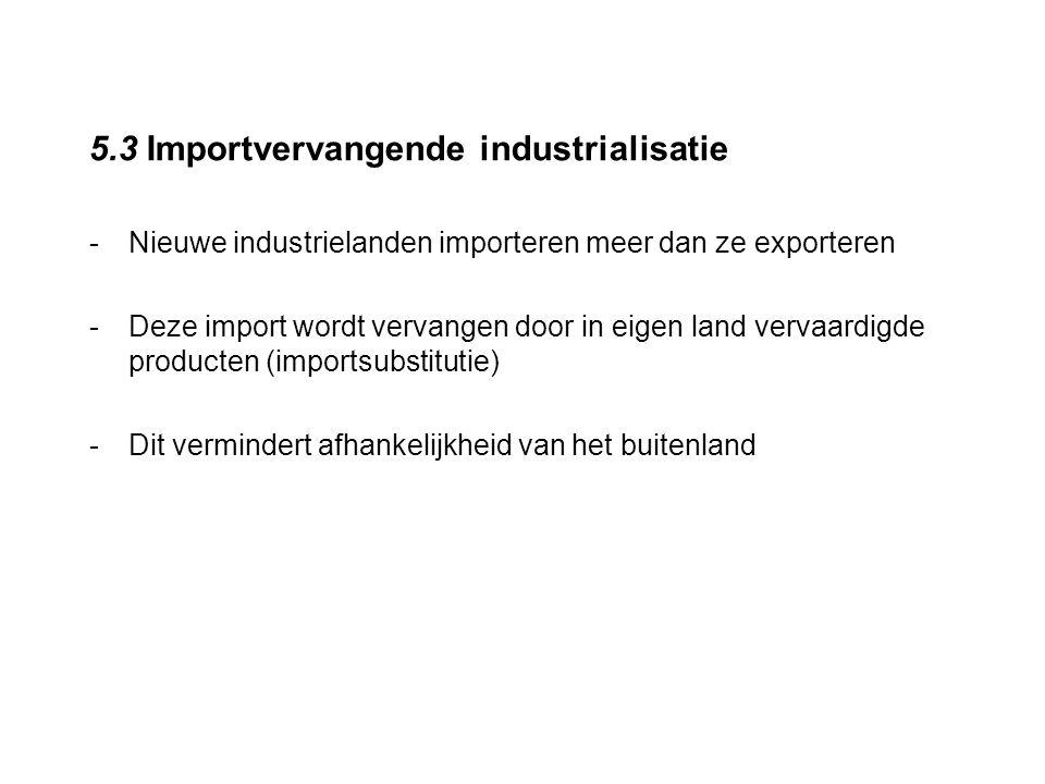 5.3 Importvervangende industrialisatie