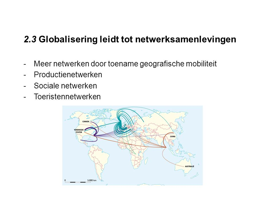 2.3 Globalisering leidt tot netwerksamenlevingen