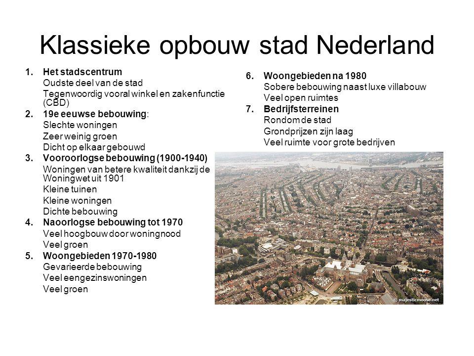 Klassieke opbouw stad Nederland