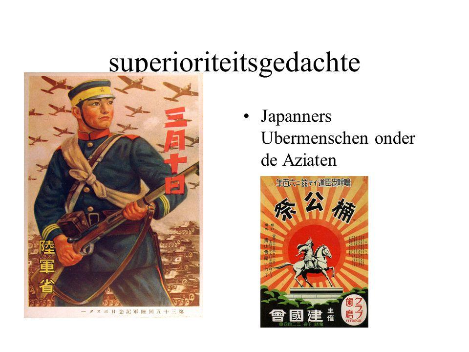 superioriteitsgedachte