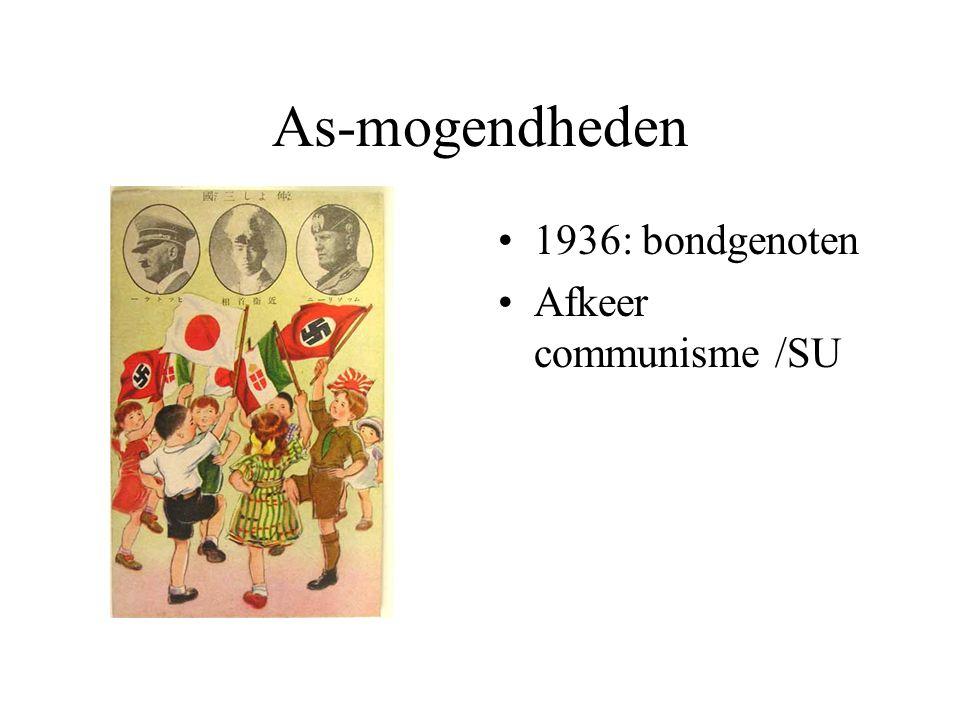 As-mogendheden 1936: bondgenoten Afkeer communisme /SU
