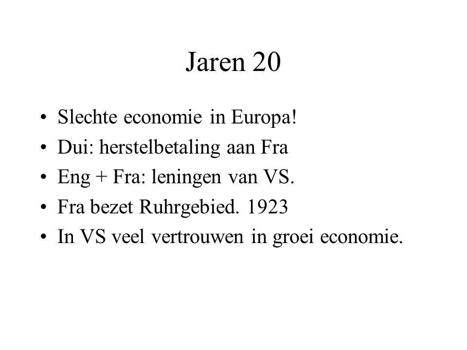 Jaren 20 Slechte economie in Europa! Dui: herstelbetaling aan Fra