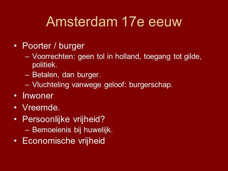 Amsterdam 17e eeuw Poorter / burger Inwoner Vreemde.