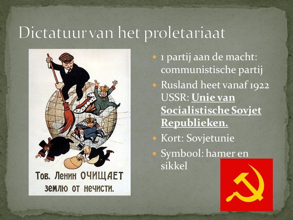Dictatuur van het proletariaat