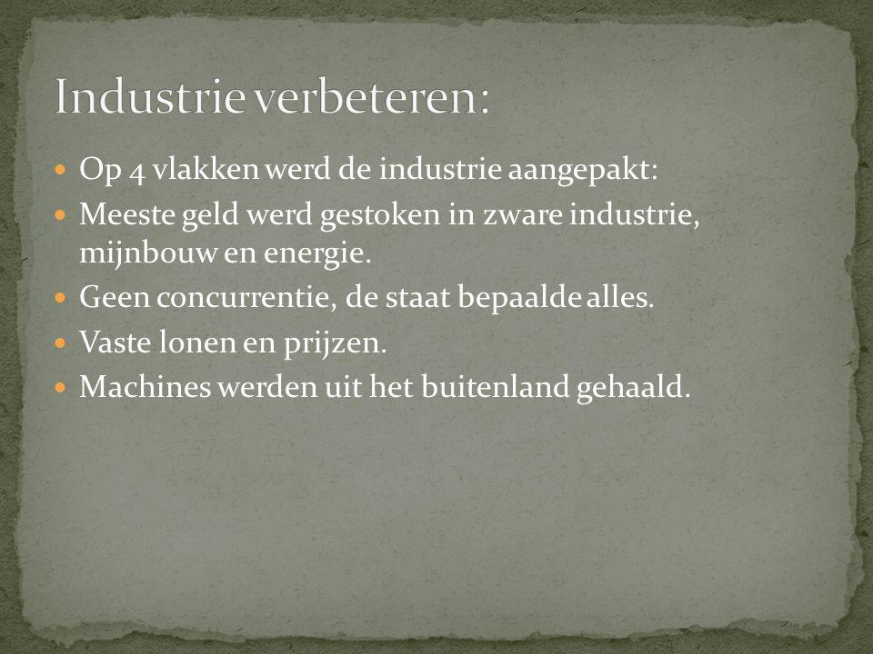Industrie verbeteren: