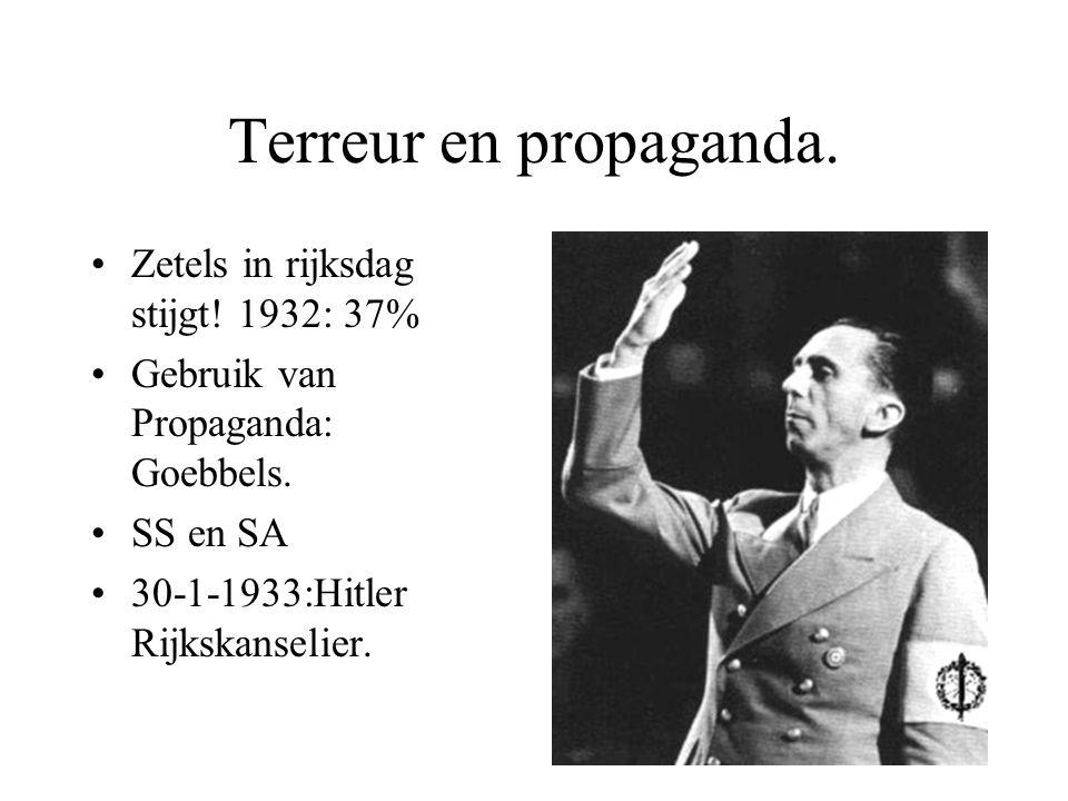 Terreur en propaganda. Zetels in rijksdag stijgt! 1932: 37%
