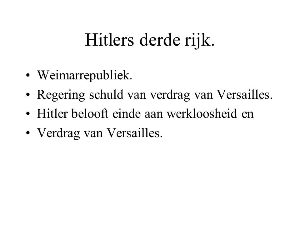 Hitlers derde rijk. Weimarrepubliek.