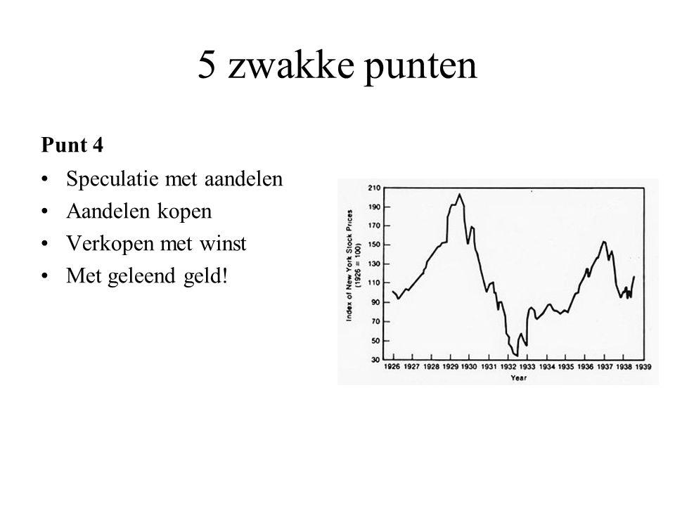 5 zwakke punten Punt 4 Speculatie met aandelen Aandelen kopen