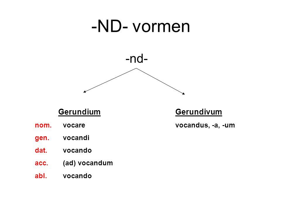 -ND- vormen -nd- Gerundium Gerundivum nom. vocare vocandus, -a, -um