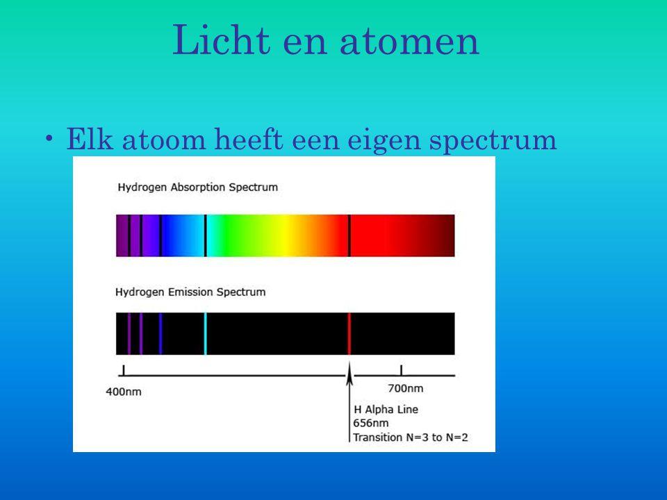 Licht en atomen Elk atoom heeft een eigen spectrum