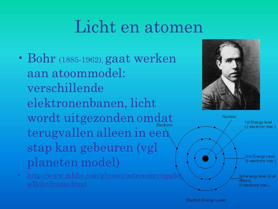 Licht en atomen
