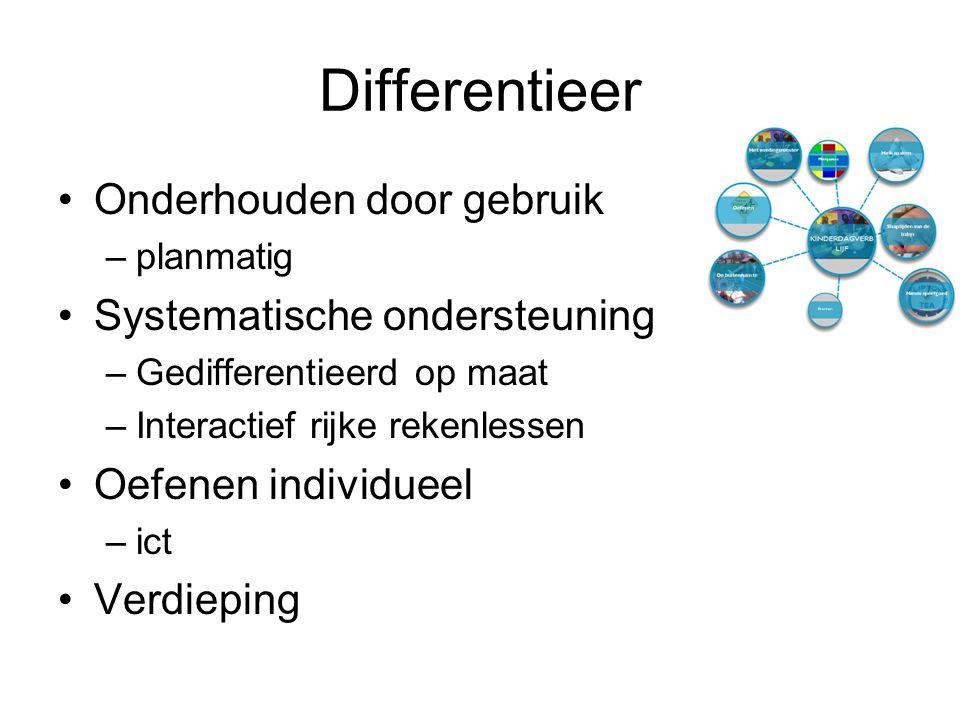 Differentieer Onderhouden door gebruik Systematische ondersteuning