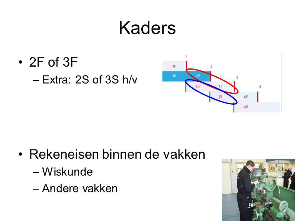 Kaders 2F of 3F Rekeneisen binnen de vakken Extra: 2S of 3S h/v