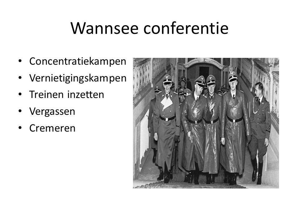 Wannsee conferentie Concentratiekampen Vernietigingskampen