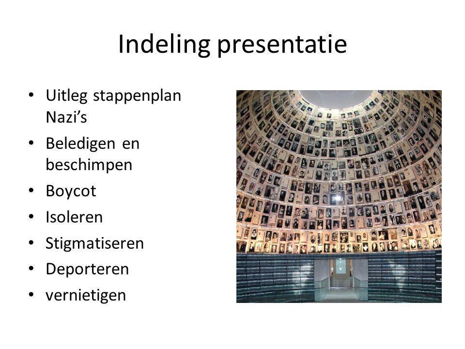 Indeling presentatie Uitleg stappenplan Nazi's Beledigen en beschimpen