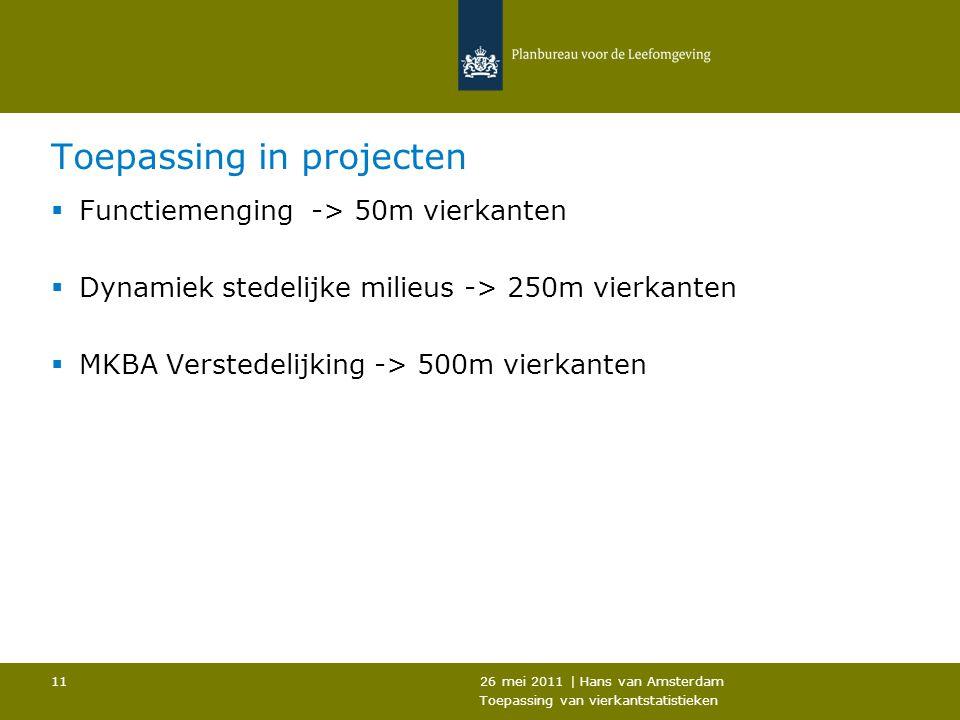 Toepassing in projecten