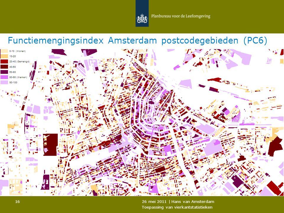 Functiemengingsindex Amsterdam postcodegebieden (PC6)