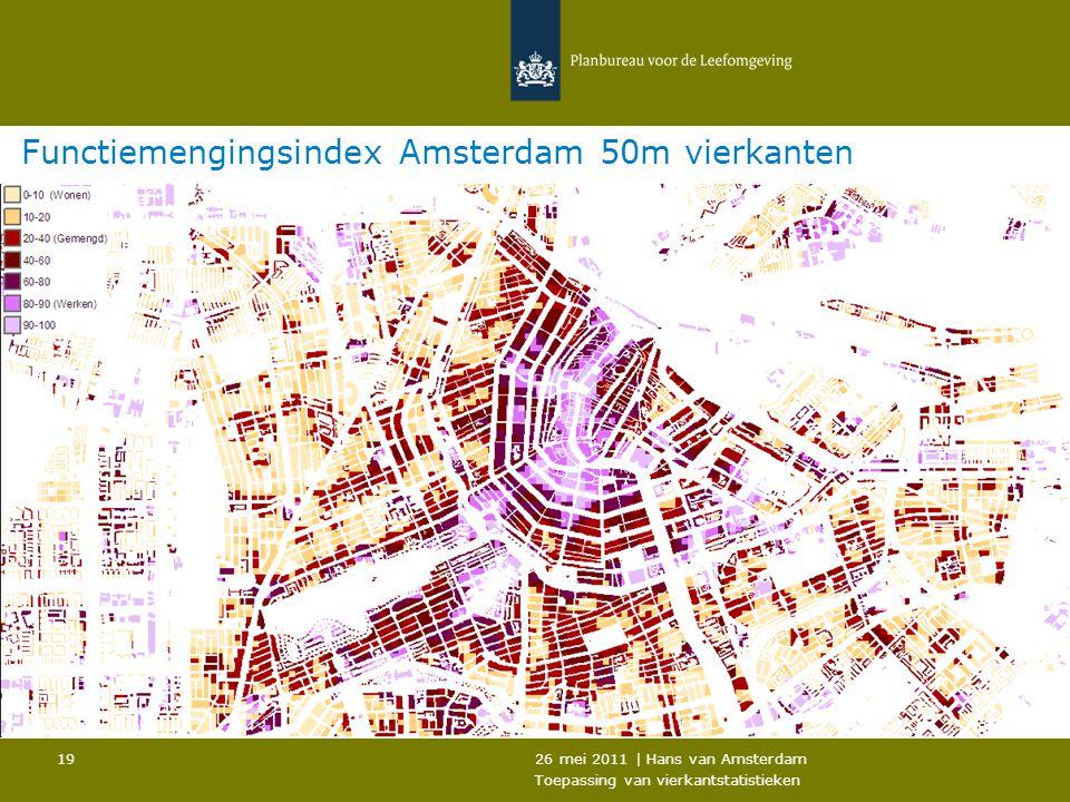 Functiemengingsindex Amsterdam 50m vierkanten