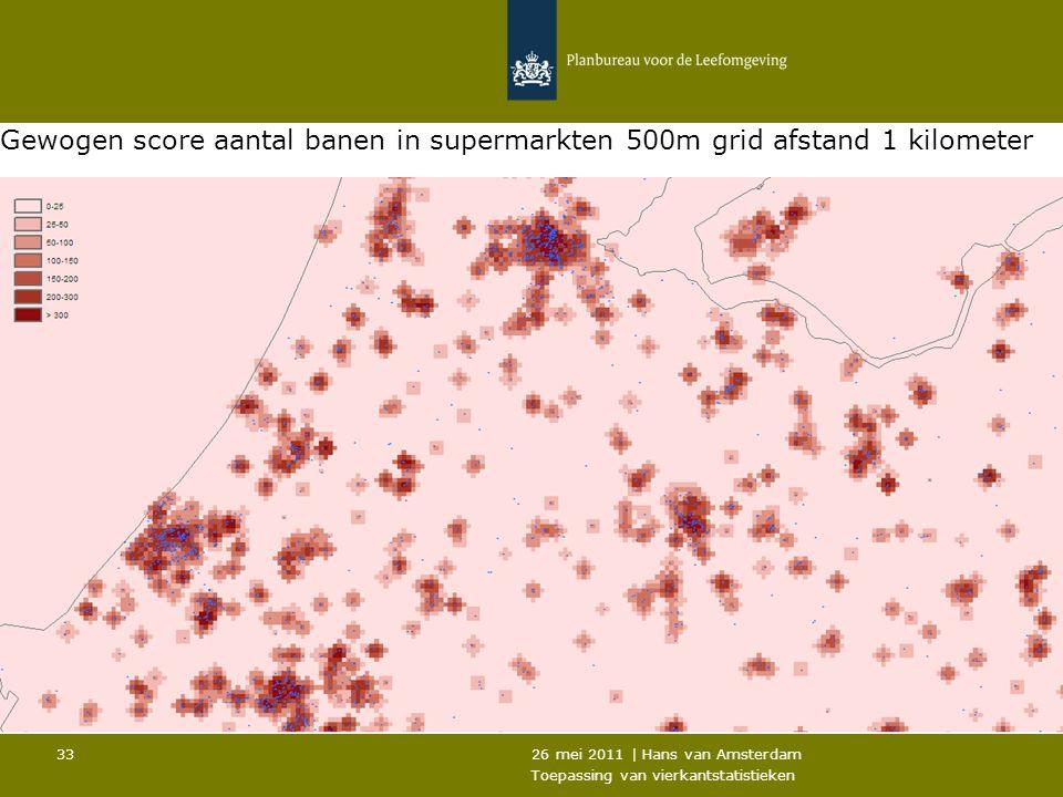 Gewogen score aantal banen in supermarkten 500m grid afstand 1 kilometer