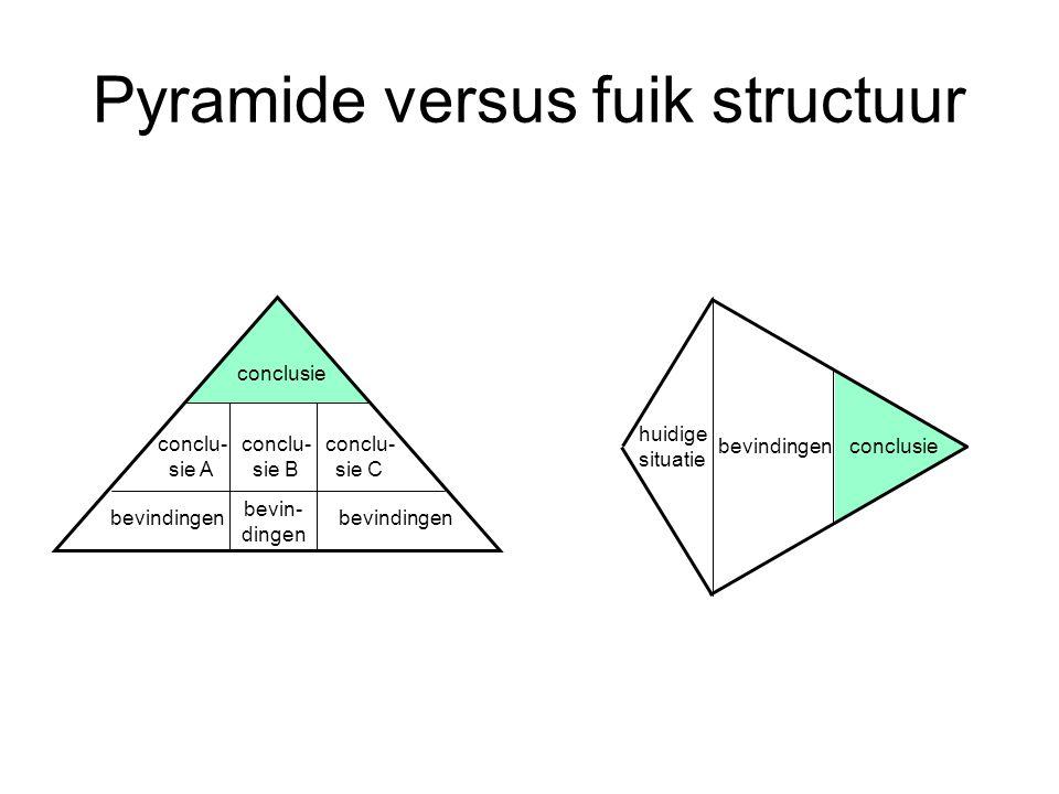 Pyramide versus fuik structuur