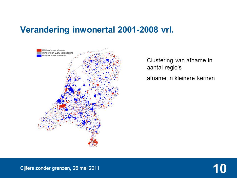 Verandering inwonertal 2001-2008 vrl.