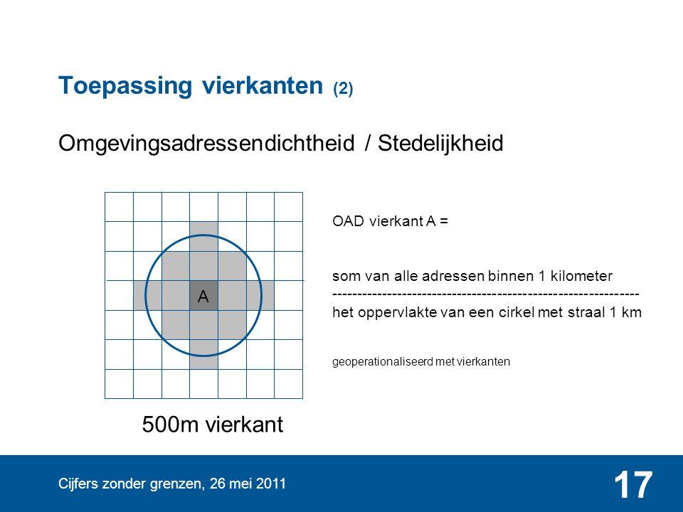 Toepassing vierkanten (2)