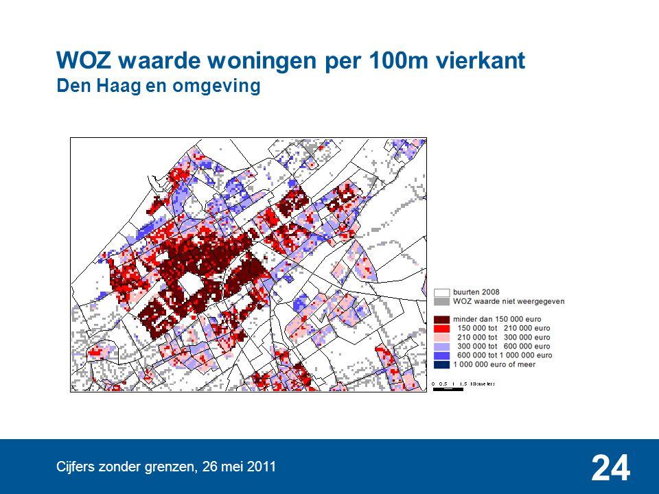 WOZ waarde woningen per 100m vierkant Den Haag en omgeving