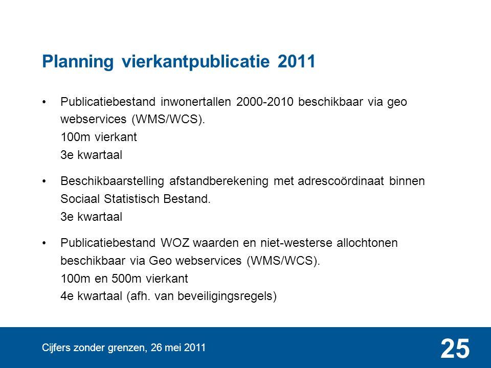 Planning vierkantpublicatie 2011