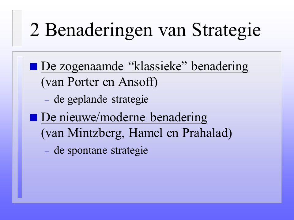 2 Benaderingen van Strategie