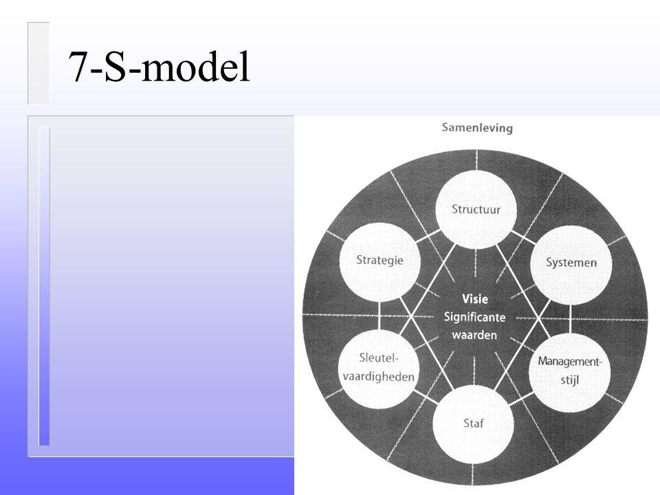 7-S-model