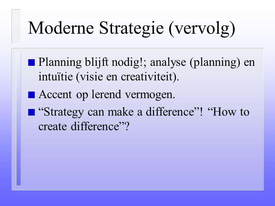 Moderne Strategie (vervolg)
