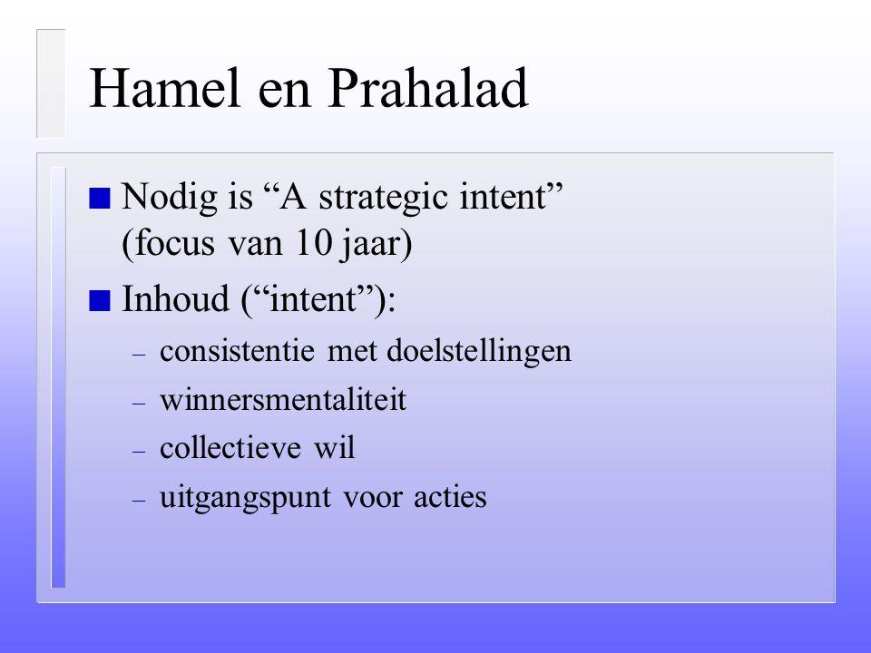 Hamel en Prahalad Nodig is A strategic intent (focus van 10 jaar)