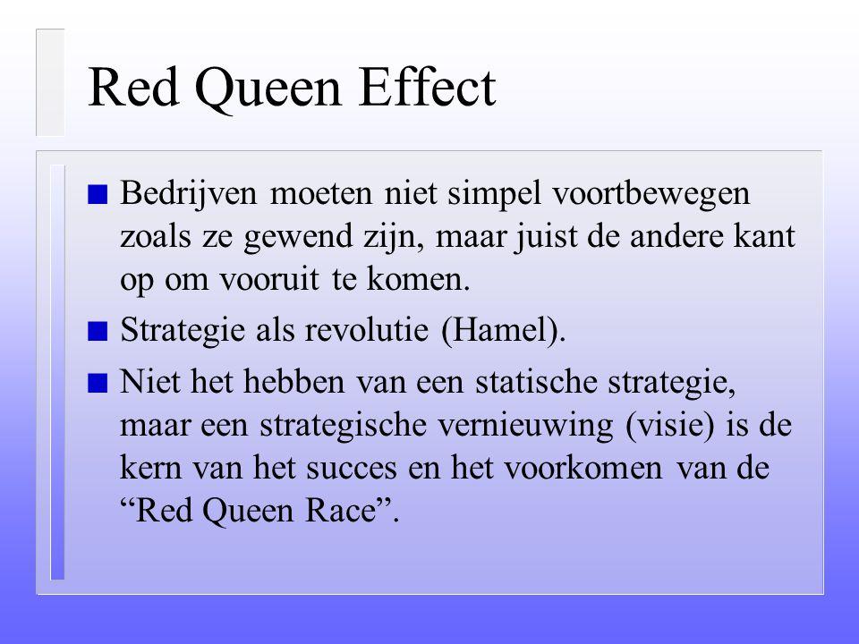Red Queen Effect Bedrijven moeten niet simpel voortbewegen zoals ze gewend zijn, maar juist de andere kant op om vooruit te komen.