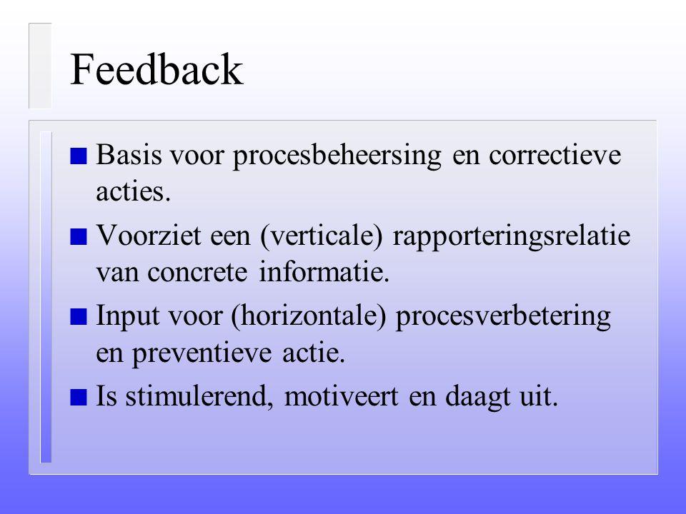 Feedback Basis voor procesbeheersing en correctieve acties.