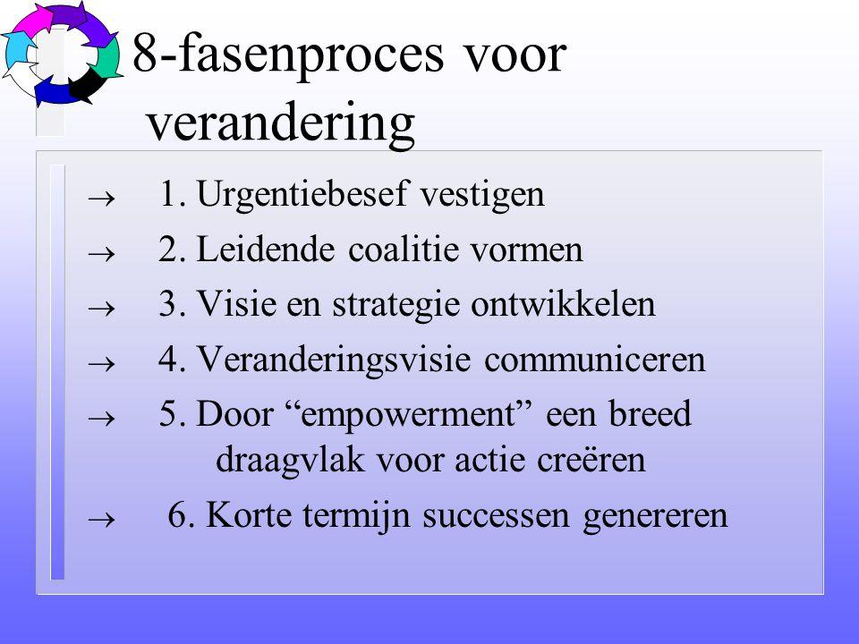 8-fasenproces voor verandering
