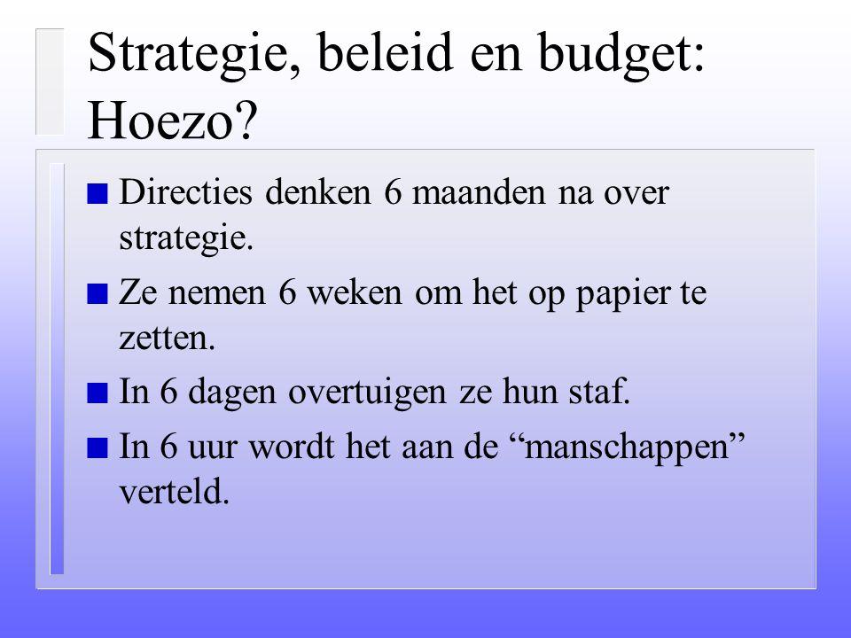 Strategie, beleid en budget: Hoezo